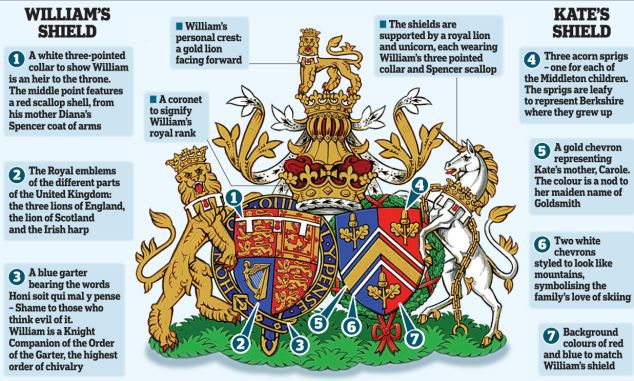 28S-WILLS KATE COAT OF ARMS